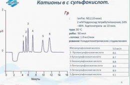 Embedded thumbnail for Методы ионной хроматографии для контроля качества фармацевтических препаратов
